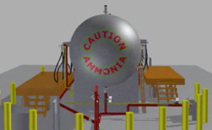 Anhydrous Ammonia Storage & Handling