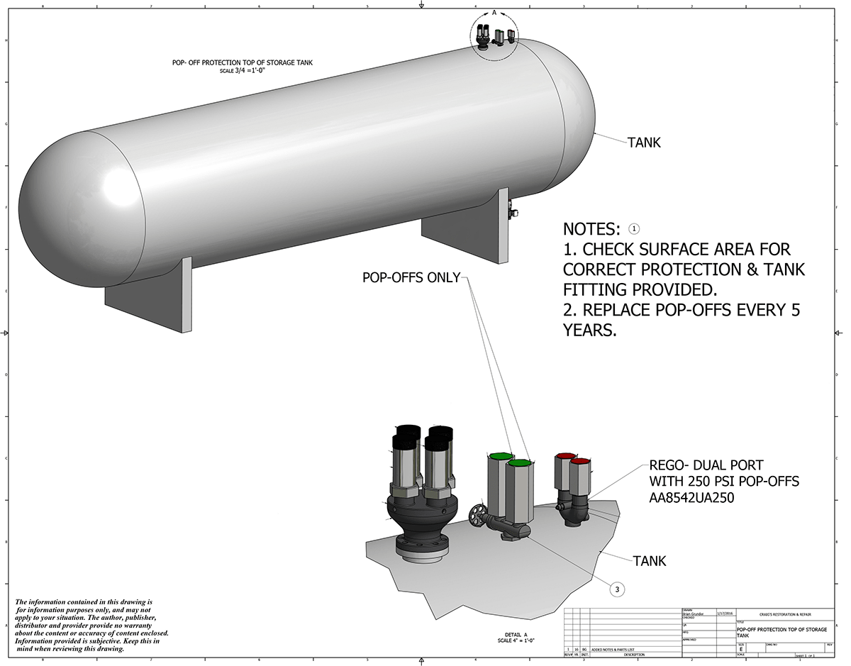 Pop Off Protection Top of Storage Tank - ammonia & propane bulk plant installations