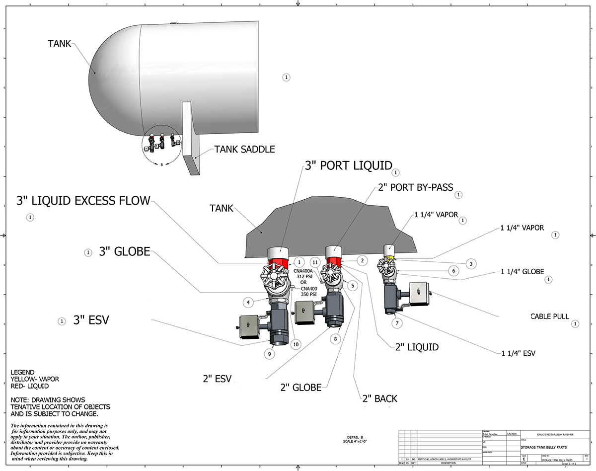 Storage Tank Belly Parts - ammonia & propane bulk plant installations